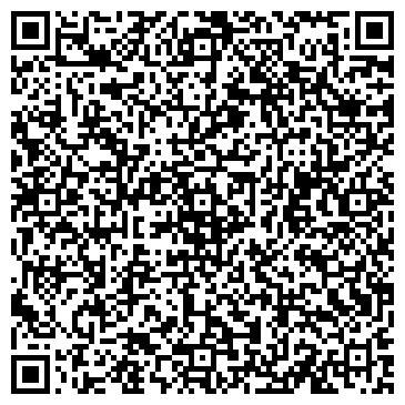 QR-код с контактной информацией организации № 80 УПРАВЛЕНИЕ СОЮЗАНТИСЕПТИК