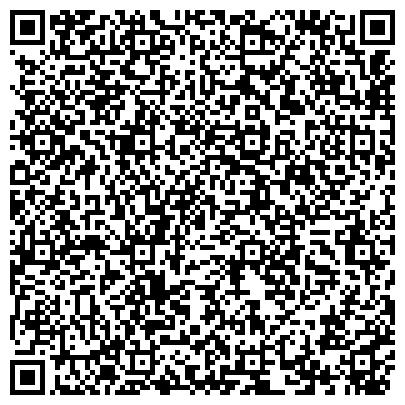 QR-код с контактной информацией организации РОССИЯ СОВЕТ ФИЗКУЛЬТУРНО-СПОРТИВНОГО ОБЩЕСТВА ПРОФСОЮЗОВ РОССИИ