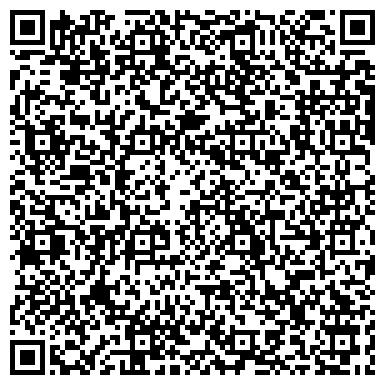 QR-код с контактной информацией организации Ярославская областная федерация тенниса