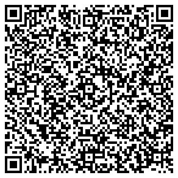 QR-код с контактной информацией организации ЯРОСЛАВСКИЙ ЗЕМЕЛЬНЫЙ БАНК АКБ