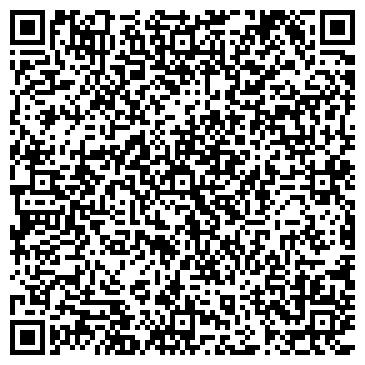 QR-код с контактной информацией организации № 17/077 СБ РФ КИРОВСКОГО РАЙОНА
