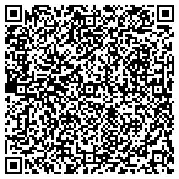 QR-код с контактной информацией организации АК СБ РФ (СБЕРБАНК РОССИИ) ЦЕНТРАЛЬНОЕ ОТДЕЛЕНИЕ № 6625 ЯРОСЛАВСКОГО РАЙОНА ФИЛИАЛ