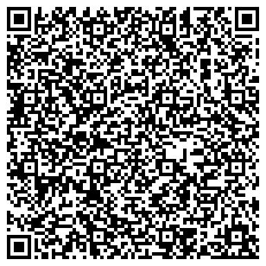 QR-код с контактной информацией организации УФК по Ярославской области
