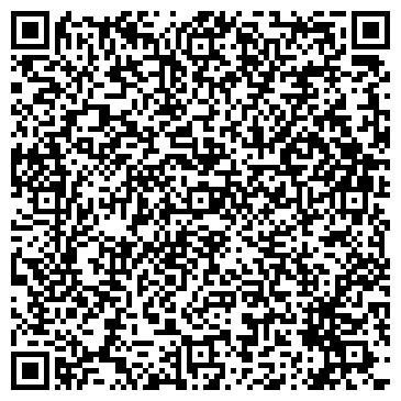 QR-код с контактной информацией организации СЛУЖБА БЕЗОПАСНОСТИ ЯРСОЦБАНКА