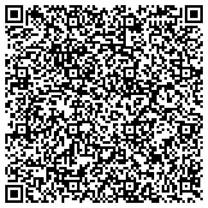 QR-код с контактной информацией организации ЭКОФОНД