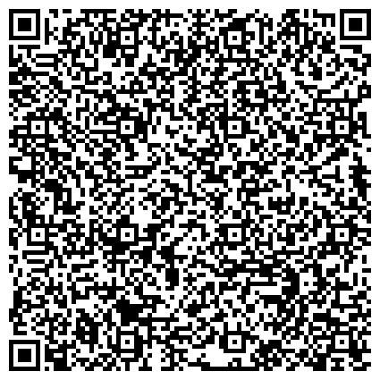 QR-код с контактной информацией организации Инспекция государственного строительного надзора Ярославской области