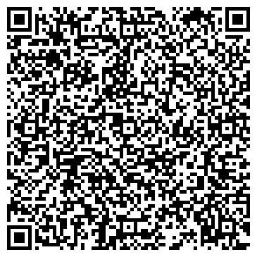 QR-код с контактной информацией организации НОУ ЦЕНТР ПОВЫШЕНИЯ КВАЛИФИКАЦИИ СПЕЦИАЛИСТОВ