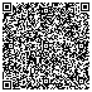 QR-код с контактной информацией организации МЕДСАНЧАСТЬ ЯСНОГОРСКОГО МАШЗАВОДА
