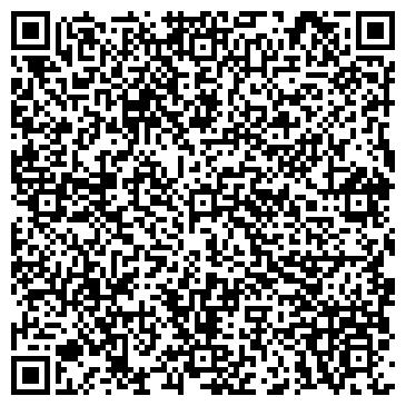 QR-код с контактной информацией организации ПРАГМА ПЛЮС НПФ