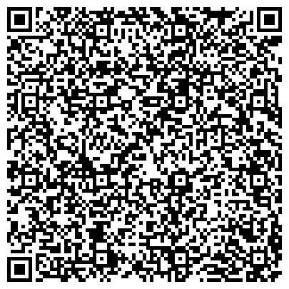 QR-код с контактной информацией организации МЕЖШКОЛЬНЫЙ УЧЕБНО-ПРОИЗВОДСТВЕННЫЙ КОМБИНАТ ПЕРВОМАЙСКОГО РАЙОНА