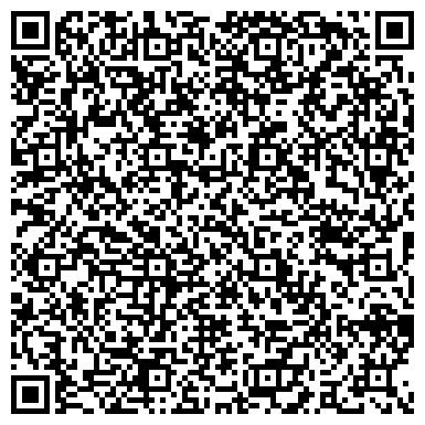 QR-код с контактной информацией организации ПОЛИКЛИНИКА №7 ЛЕНИНСКОГО РАЙОНА, ФИЛИАЛ