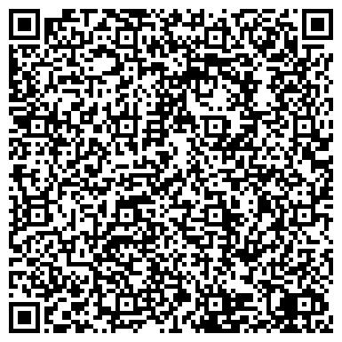 QR-код с контактной информацией организации ЖЕНСКАЯ КОНСУЛЬТАЦИЯ КИРОВСКОГО РАЙОНА ПОЛИКЛИНИКИ №6