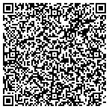 QR-код с контактной информацией организации ЛЮКС ОПТИКА САЛОН ООО А И С
