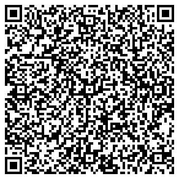 QR-код с контактной информацией организации АПТЕКА ГТПП ФАРМАЦИЯ №402
