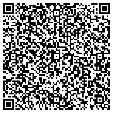 QR-код с контактной информацией организации ЕЛЕНА, АПТЕКА НПФ ООО БИОМАСТЕР