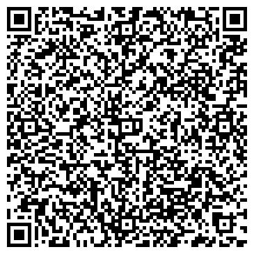 QR-код с контактной информацией организации ГОМЕОПАТИКА ООО ФИЛИАЛ