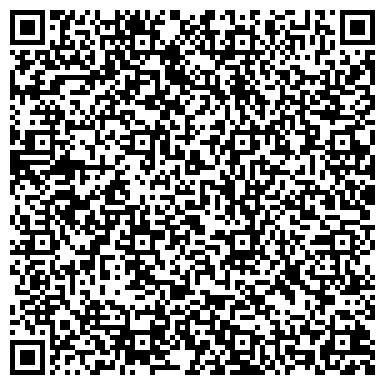 """QR-код с контактной информацией организации """"Гардиан Стекло Ростов"""""""