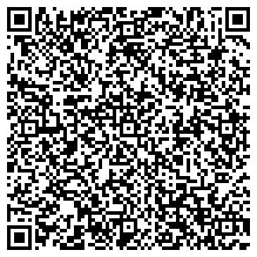 QR-код с контактной информацией организации НПП ЮГПРОМАВТОМАТИЗАЦИЯ