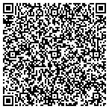 QR-код с контактной информацией организации КОРПОРАЦИЯ СЕРА, ООО