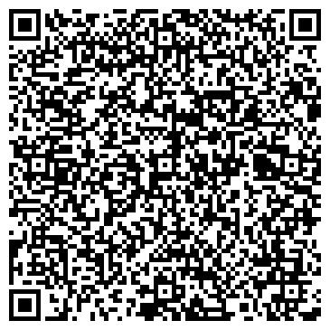 QR-код с контактной информацией организации ТОРОДОИДАЛЬНЫЕ ТРАНСФОРМАТОРЫ