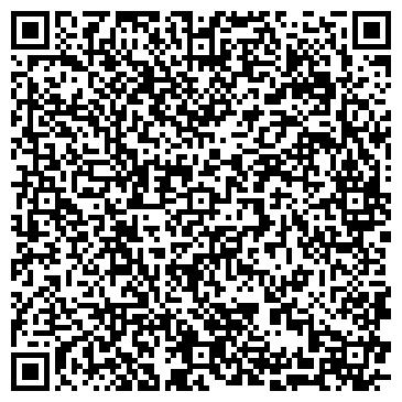 QR-код с контактной информацией организации ИРРЕЙТА-АУДИТ, ООО
