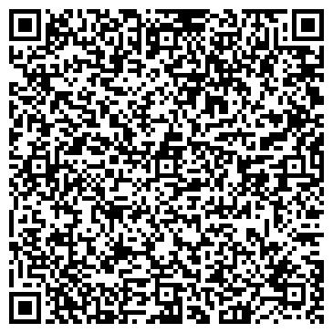 QR-код с контактной информацией организации АУДИТ И КОНСАЛТИНГ, ООО