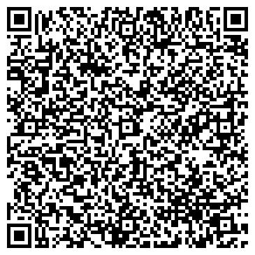 QR-код с контактной информацией организации ЗАО ГАЗПРОМБАНК, АБ, ФИЛИАЛ