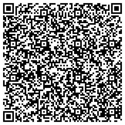 QR-код с контактной информацией организации МЕЖРЕГИОНАЛЬНЫЙ НЕГОСУДАРСТВЕННЫЙ БОЛЬШОЙ ПЕНСИОННЫЙ ФОНД