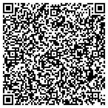 QR-код с контактной информацией организации ФОНДОВЫЙ ДОМ СЕЛЬМАШИНВЕСТ