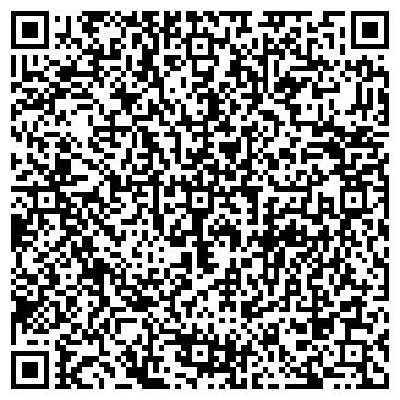 QR-код с контактной информацией организации МИАН. Все сделки с недвижимостью
