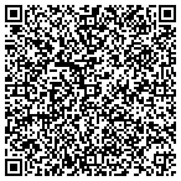 QR-код с контактной информацией организации ИНКОММЦЕНТР ООО, ПКФ