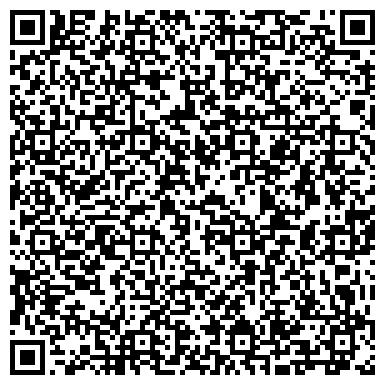 QR-код с контактной информацией организации КРЕДО N, АГЕНТСТВО НЕДВИЖИМОСТИ, ООО, ФИЛИАЛ №1
