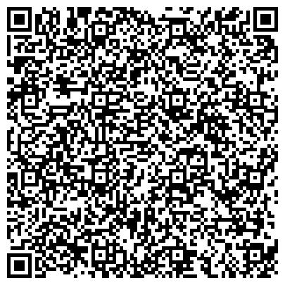 QR-код с контактной информацией организации ЦЕНТР ЗАНЯТОСТИ ЖЕЛЕЗНОДОРОЖНОГО РАЙОНА