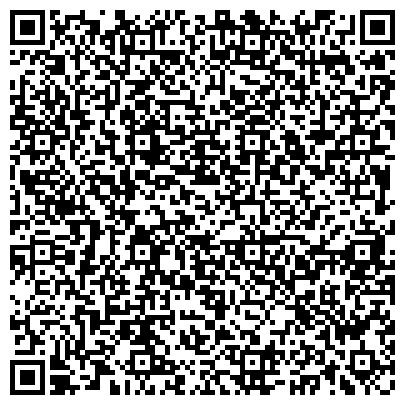 QR-код с контактной информацией организации «Центр гигиены и эпидемиологии в Краснодарском крае»