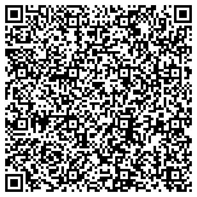 QR-код с контактной информацией организации ЮГО-ЗАПАДНЫЙ БАНК СБЕРБАНКА РОССИИ АРМАВИРСКОЕ ОТДЕЛЕНИЕ № 1827/031 Ф-Л
