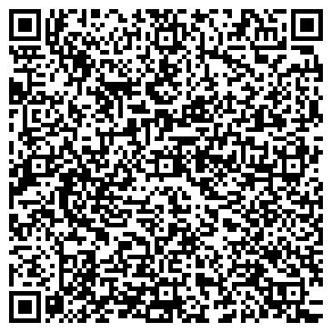 QR-код с контактной информацией организации АРМАВИРСКИЙ ЗЕМЕЛЬНЫЙ ЦЕНТР