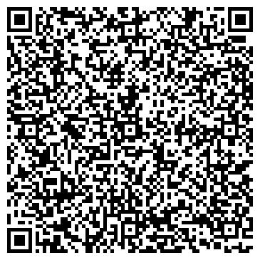 QR-код с контактной информацией организации ПРОФСОЮЗ РАБОТНИКОВ ТОРГОВЛИ