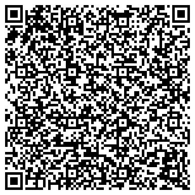 QR-код с контактной информацией организации № 1ДЕТСКАЯ ГОРОДСКАЯ КОНСУЛЬТАТИВНО-ТЕРРИТОРИАЛЬНАЯ ПОЛИКЛИНИКА
