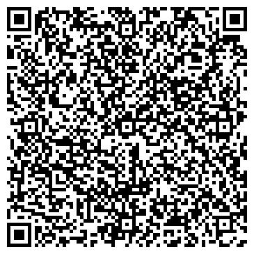 QR-код с контактной информацией организации КАНЦТОВАРЫ ЗАО РИТМ-ИНФОРМ