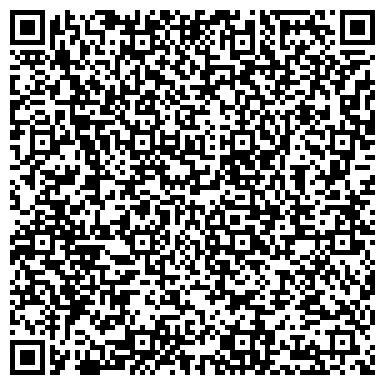 QR-код с контактной информацией организации АРБИТРАЖНЫЙ УПРАВЛЯЮЩИЙ КУНГУРЦЕВ А. И.
