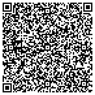 QR-код с контактной информацией организации НАДЕЖДА АУДИТОРСКАЯ ФИРМА