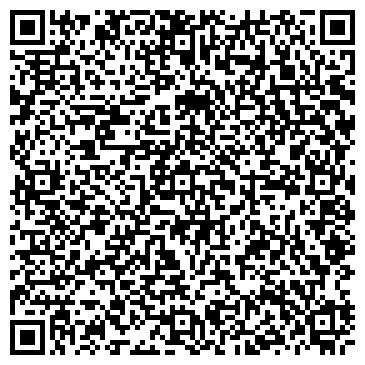 QR-код с контактной информацией организации НАШ ГОРОД АГЕНТСТВО НЕДВИЖИМОСТИ