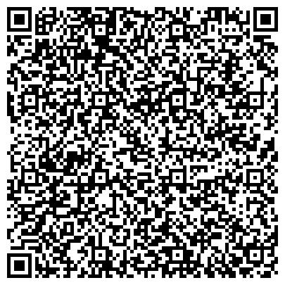 QR-код с контактной информацией организации АСТРАХАНСКАЯ ГОСУДАРСВЕННАЯ КАРТИННАЯ ГАЛЕРЕЯ ИМ. Б.М. КУСТОДИЕВА