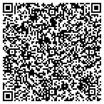 QR-код с контактной информацией организации РЕВОЛЮЦИЯ ЦИФРОВАЯ ТИПОГРАФИЯ