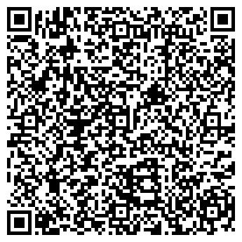 QR-код с контактной информацией организации БИБЛИОТЕКА ИМ. М.ГОРЬКОГО