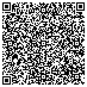 QR-код с контактной информацией организации НИЖНЯЯ ВОЛГА-ППК ТСЦ, ООО