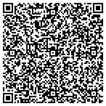 QR-код с контактной информацией организации ВОЛГОГРАДАВТОДОР УПТК, ФГУП