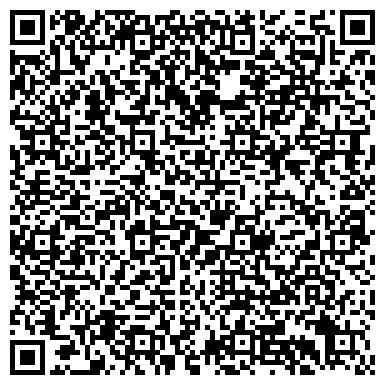 QR-код с контактной информацией организации ПОЛИКЛИНИКА КЛИНИЧЕСКОЙ ИММУНОЛОГИИ И АЛЛЕРГОЛОГИИ