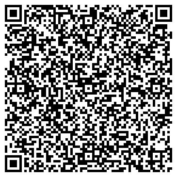 QR-код с контактной информацией организации КАРДИОЛОГИЧЕСКИЙ ЦЕНТР ОБЛАСТНОЙ ГУЗ