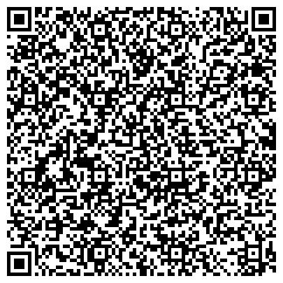 QR-код с контактной информацией организации НЕЙРО ЦЕНТР ОРГАНИЗАЦИЯ ПО ОХРАНЕ НЕРВНО-ПСИХИЧЕСКОГО ЗДОРОВЬЯ, ООО